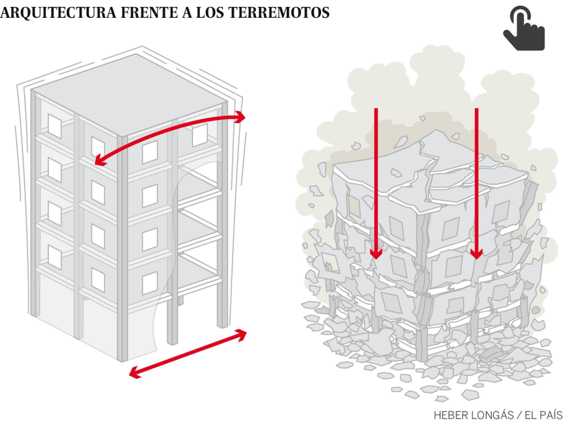 Foto: Heber Longás (El País)